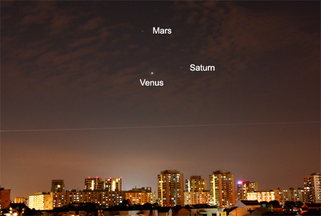 Planet alignment as of 9th August 2010