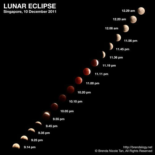Total Lunar Eclipse, 10th December 2011